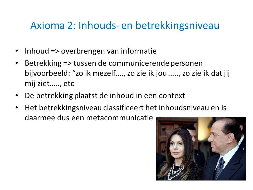 Axioma 2: Inhouds- en betrekkingsniveau