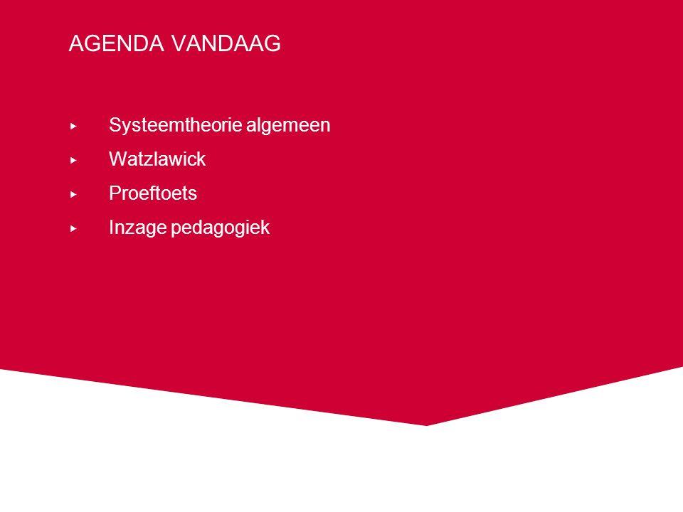 Agenda vandaag Systeemtheorie algemeen Watzlawick Proeftoets