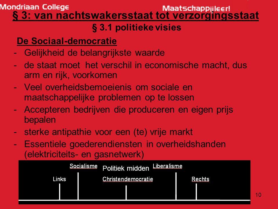 De Sociaal-democratie