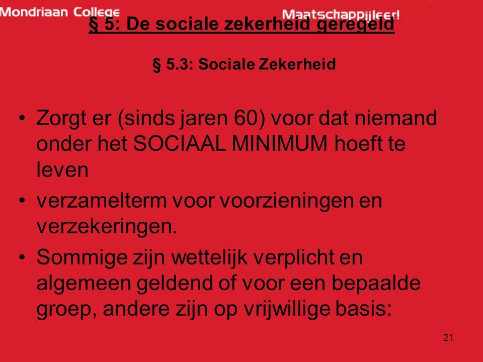 § 5: De sociale zekerheid geregeld § 5.3: Sociale Zekerheid