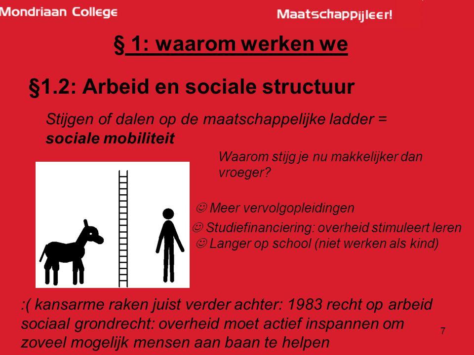 §1.2: Arbeid en sociale structuur