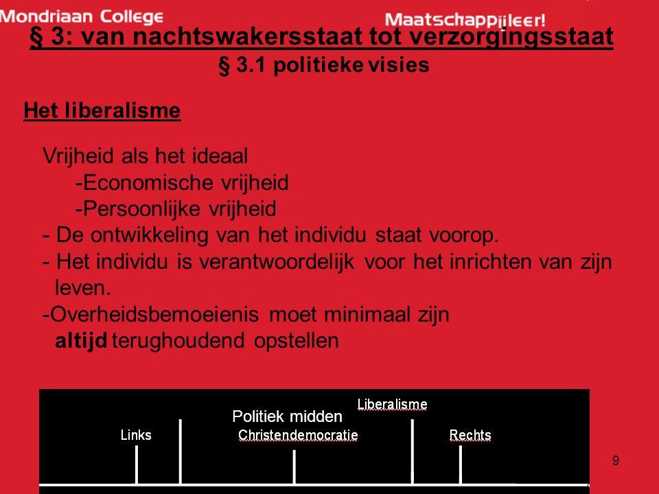 § 3: van nachtswakersstaat tot verzorgingsstaat § 3.1 politieke visies