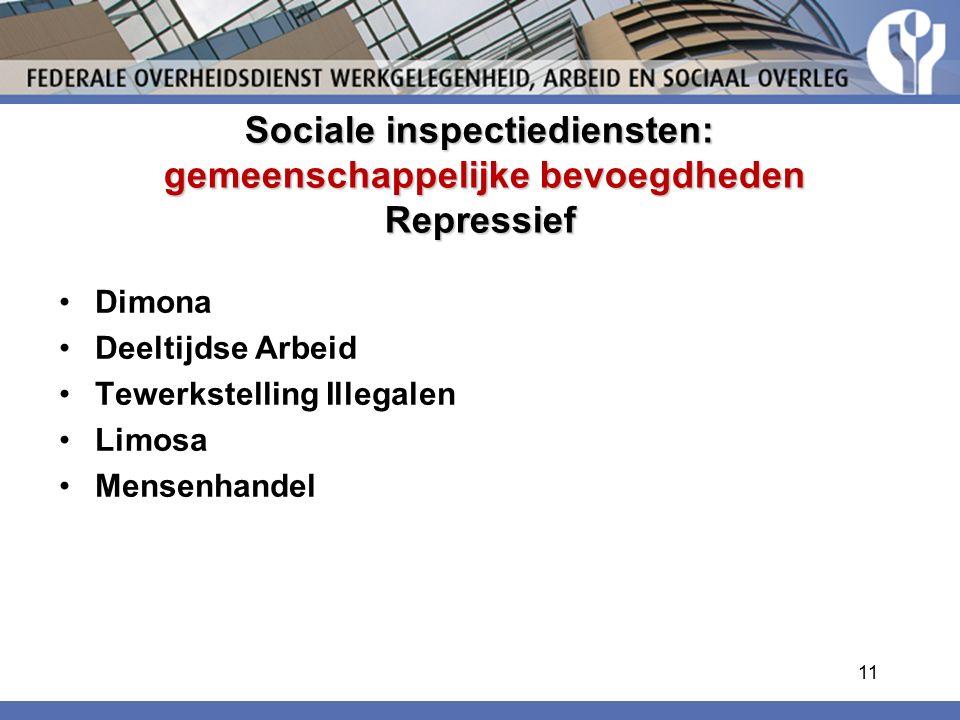 Sociale inspectiediensten: gemeenschappelijke bevoegdheden Repressief