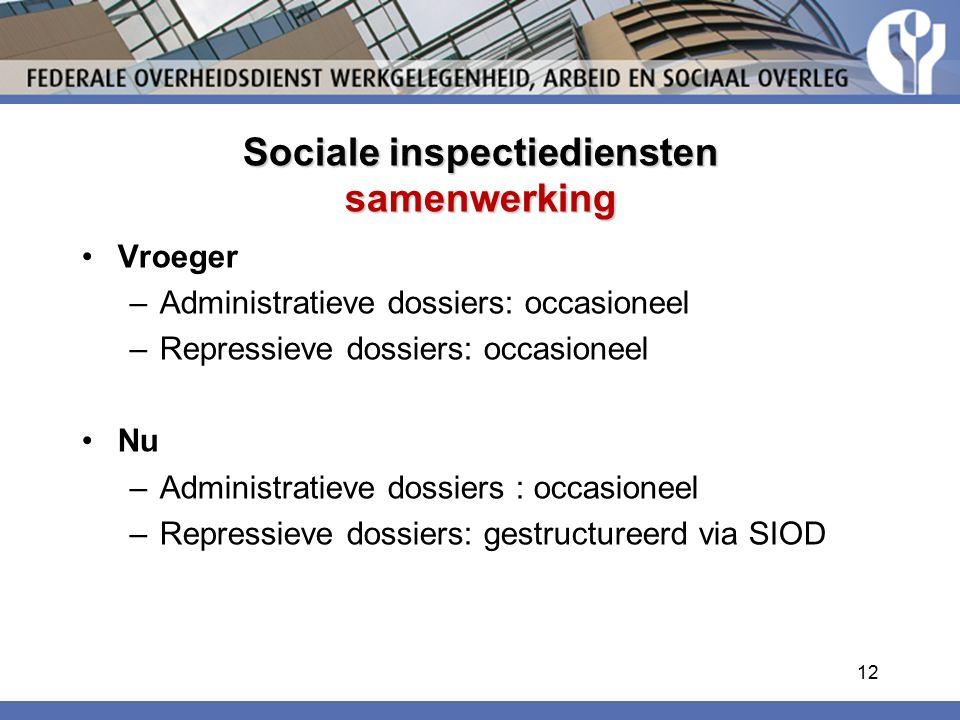 Sociale inspectiediensten samenwerking