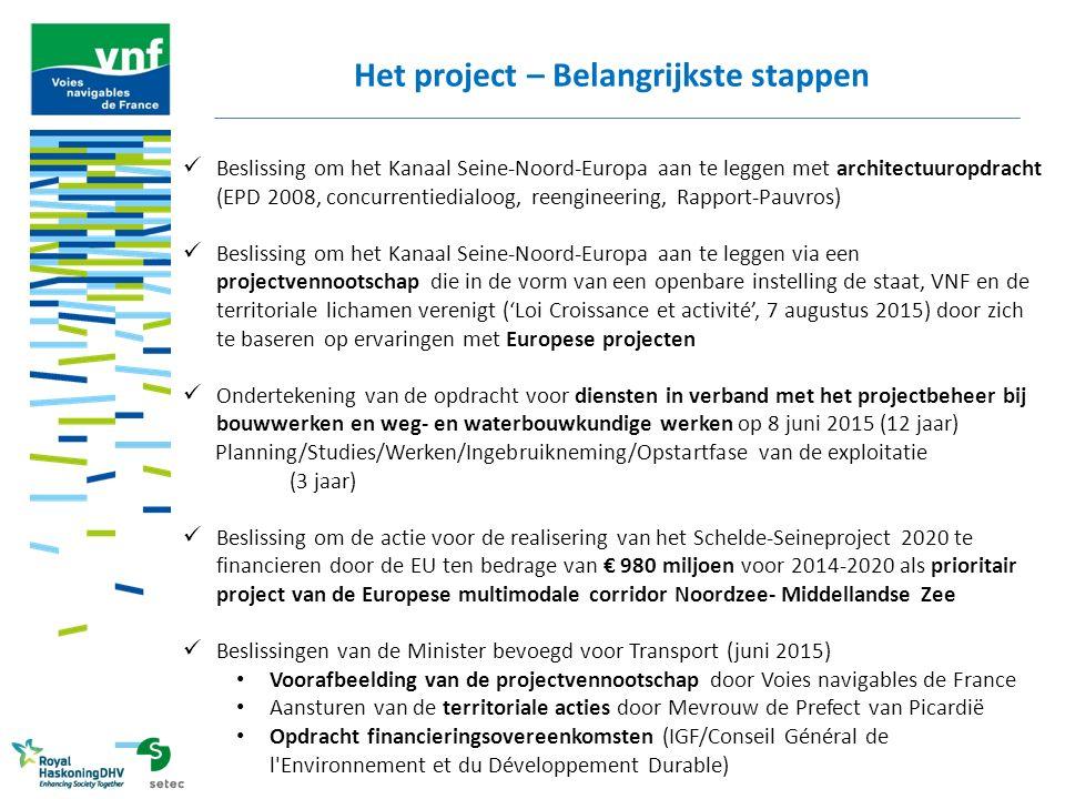 Het project – Belangrijkste stappen