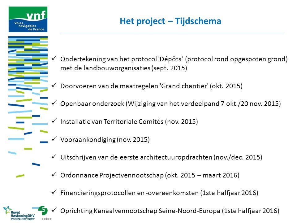 Het project – Tijdschema