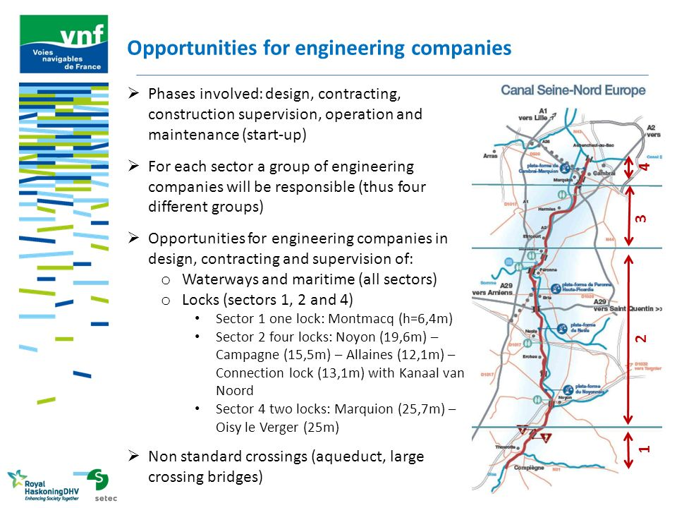 Opportunities for engineering companies