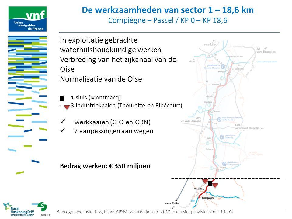 De werkzaamheden van sector 1 – 18,6 km