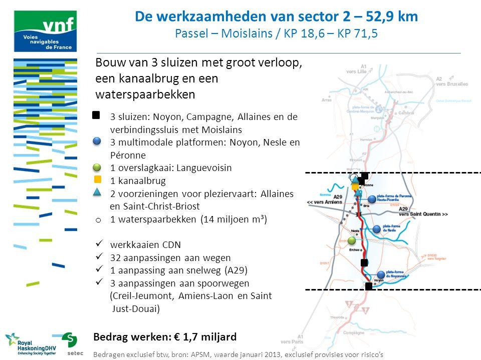 De werkzaamheden van sector 2 – 52,9 km