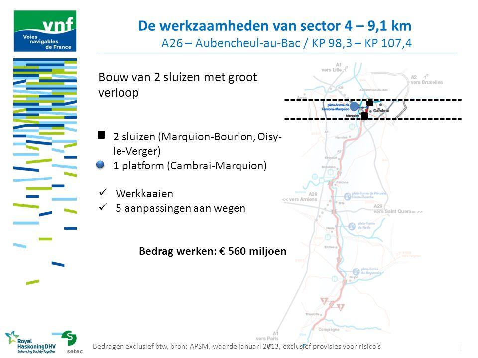 De werkzaamheden van sector 4 – 9,1 km