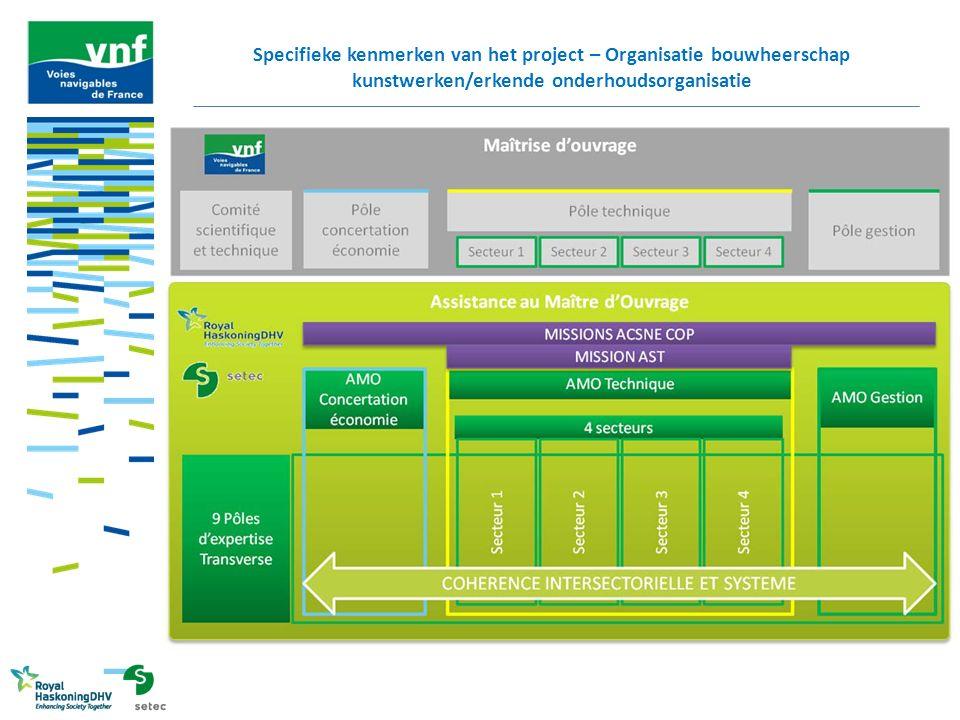 Specifieke kenmerken van het project – Organisatie bouwheerschap kunstwerken/erkende onderhoudsorganisatie