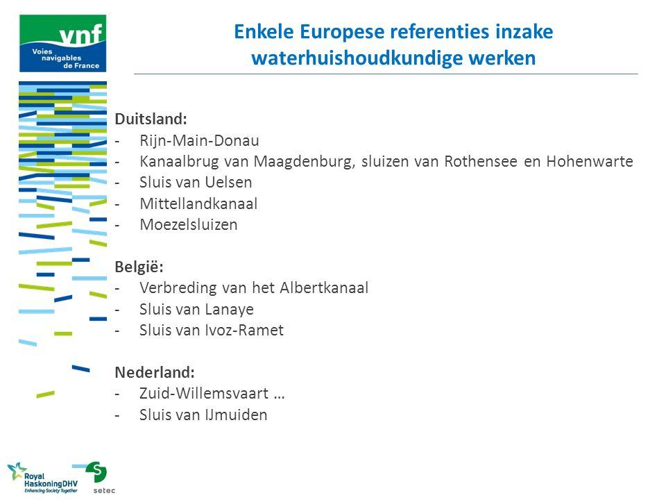 Enkele Europese referenties inzake waterhuishoudkundige werken