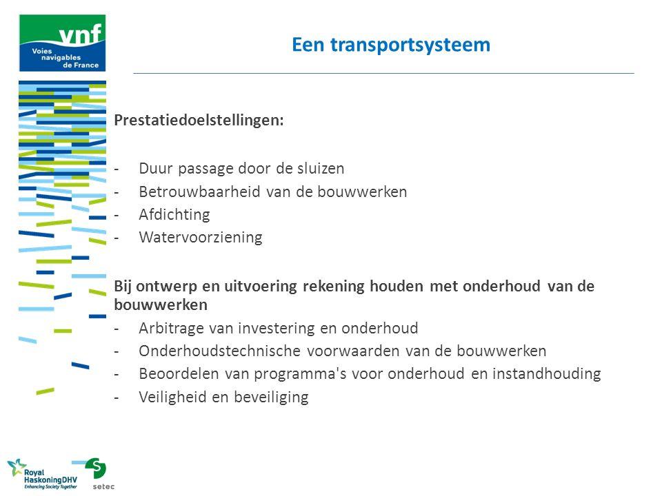 Een transportsysteem Prestatiedoelstellingen: