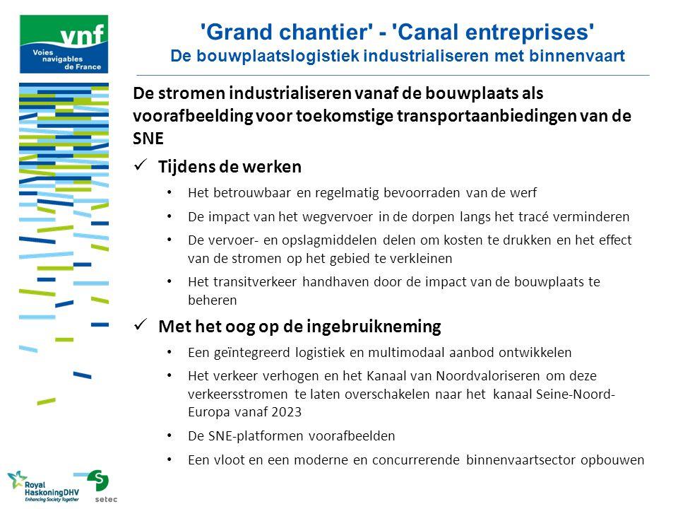 Grand chantier - Canal entreprises