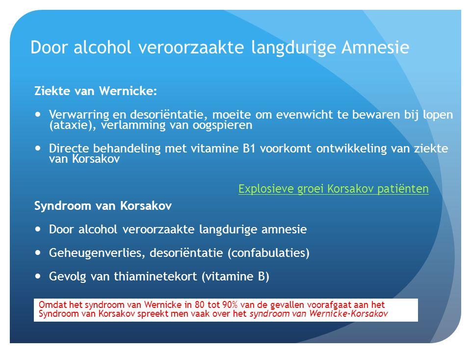 Door alcohol veroorzaakte langdurige Amnesie