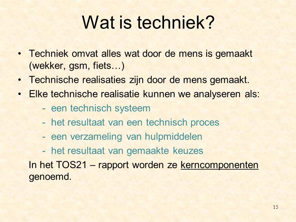 Wat is techniek Techniek omvat alles wat door de mens is gemaakt (wekker, gsm, fiets…) Technische realisaties zijn door de mens gemaakt.