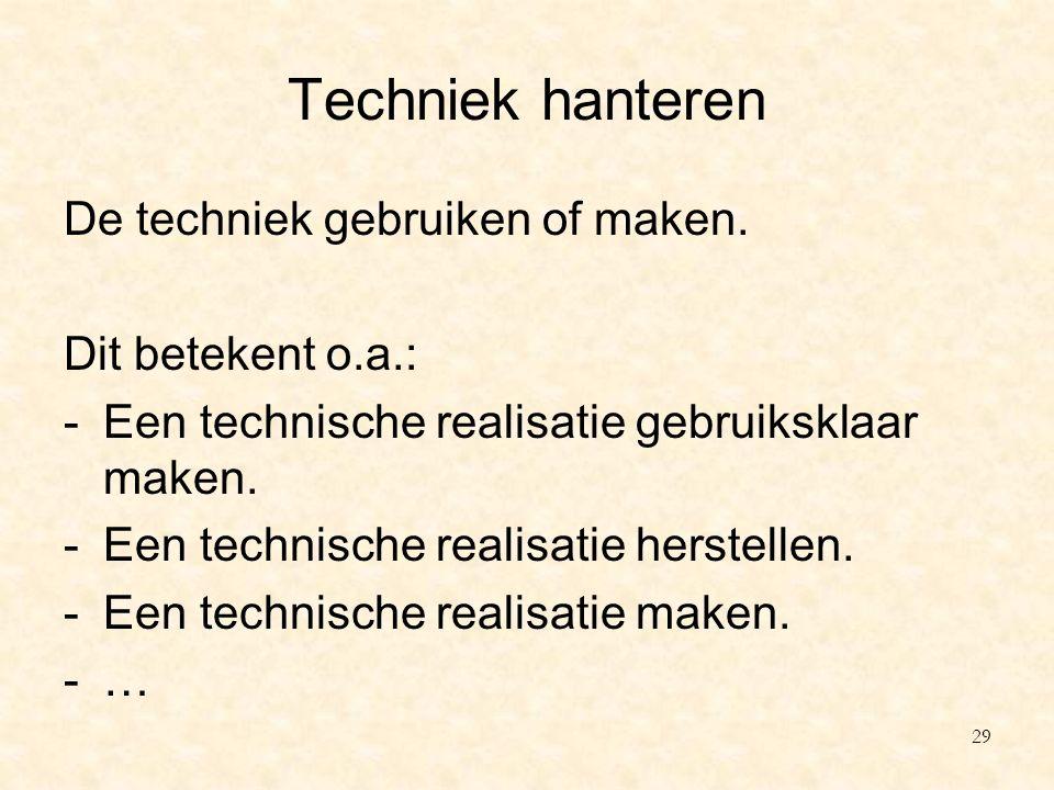 Techniek hanteren De techniek gebruiken of maken. Dit betekent o.a.: