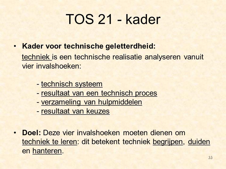 TOS 21 - kader Kader voor technische geletterdheid: