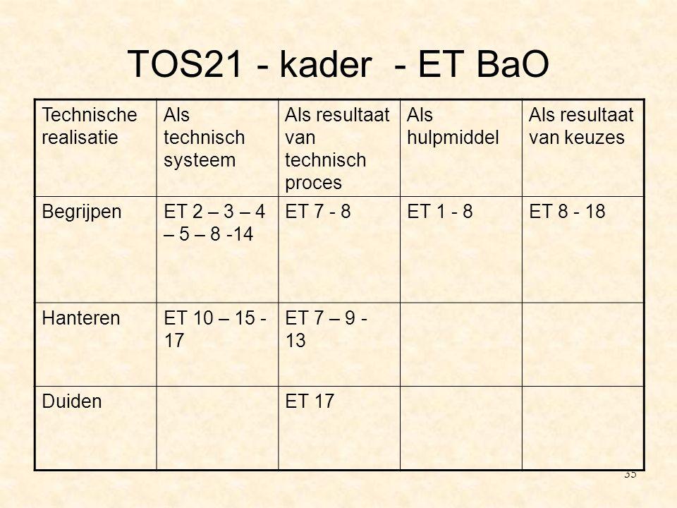 TOS21 - kader - ET BaO Technische realisatie Als technisch systeem