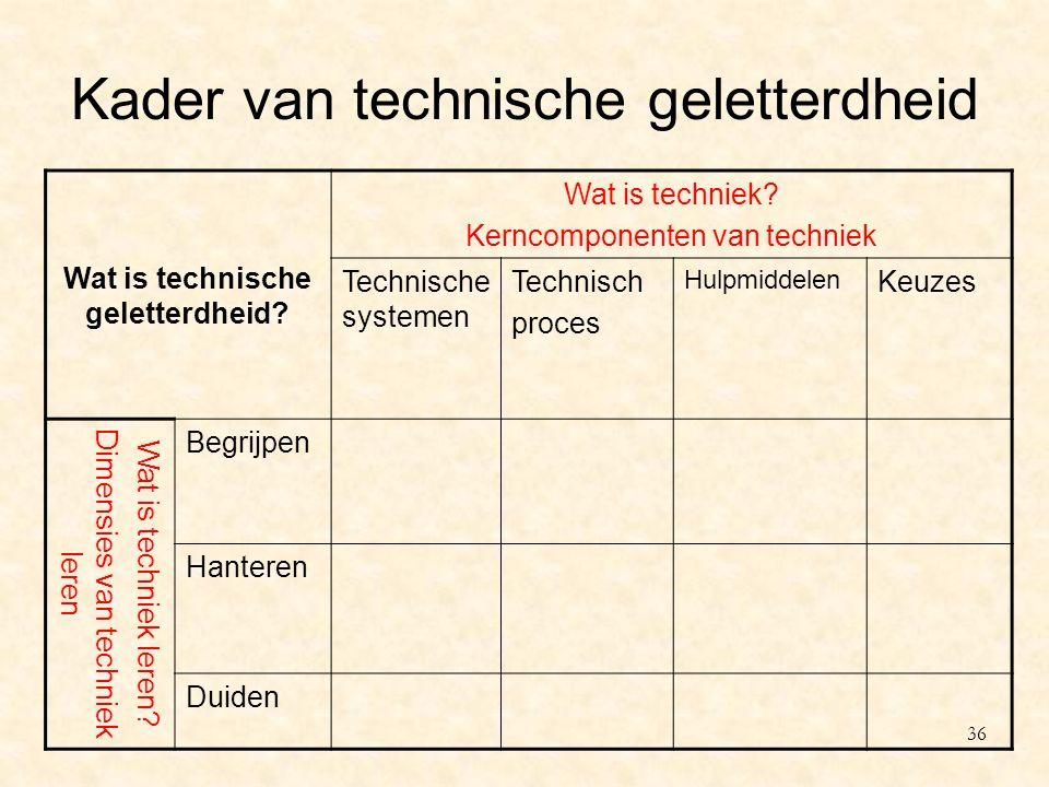 Kader van technische geletterdheid