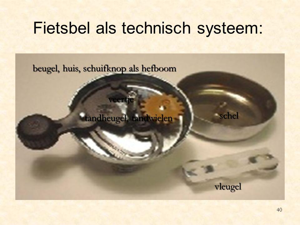 Fietsbel als technisch systeem: