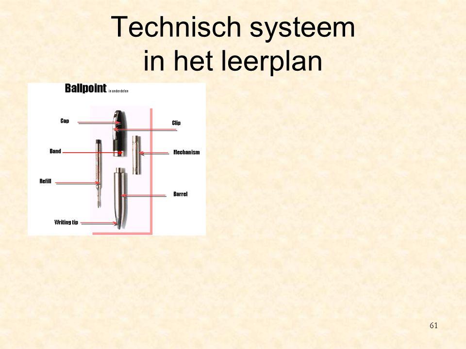 Technisch systeem in het leerplan