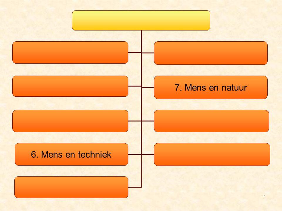 6. Mens en techniek 7. Mens en natuur