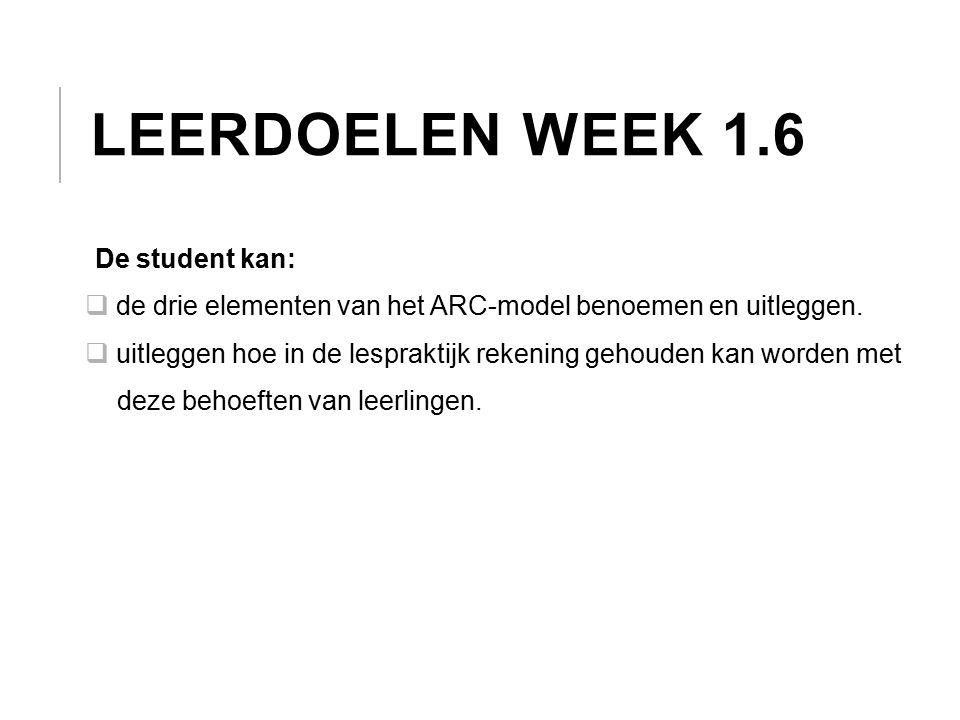 Leerdoelen week 1.6 De student kan: