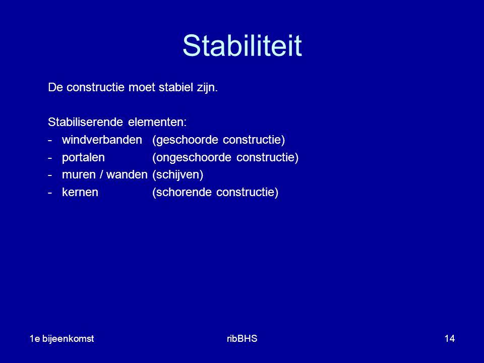 Stabiliteit De constructie moet stabiel zijn.