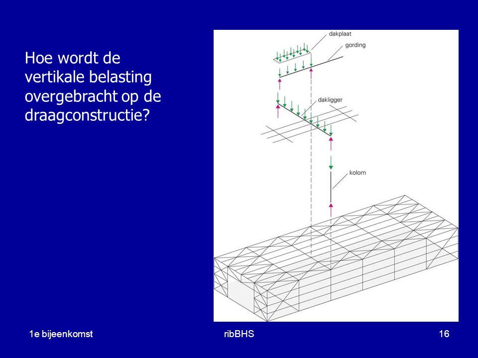 Hoe wordt de vertikale belasting overgebracht op de draagconstructie