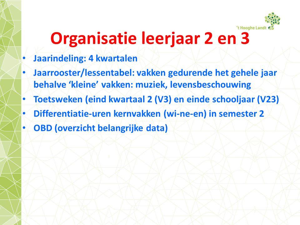 Organisatie leerjaar 2 en 3