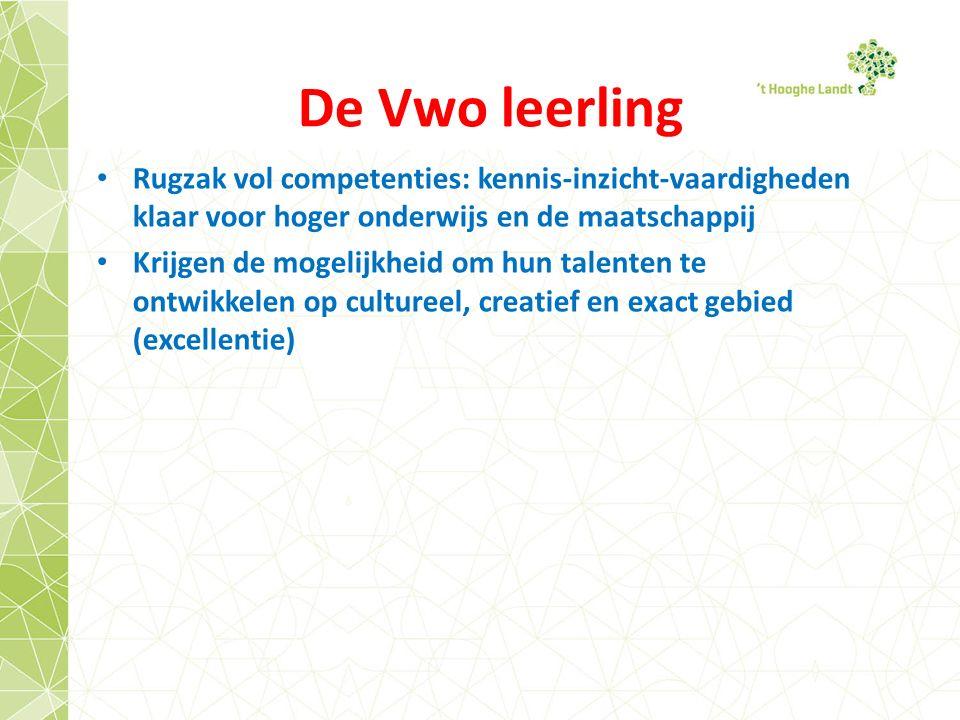 De Vwo leerling Rugzak vol competenties: kennis-inzicht-vaardigheden klaar voor hoger onderwijs en de maatschappij.