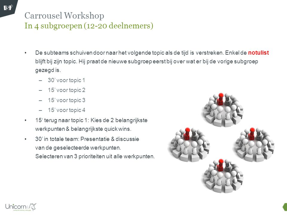 Carrousel Workshop In 4 subgroepen (12-20 deelnemers)