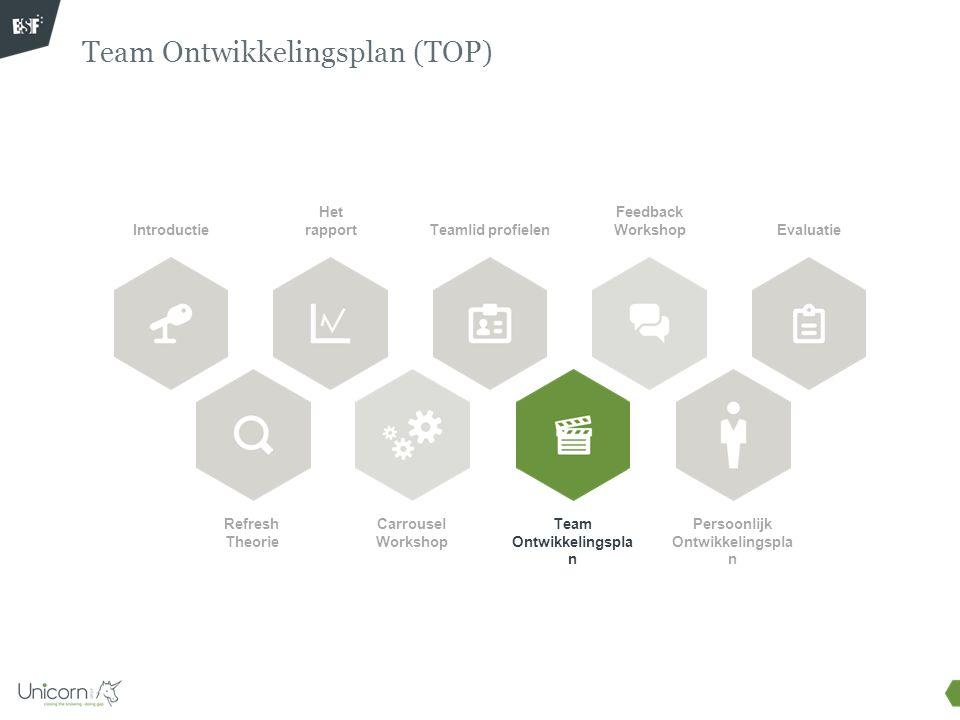Team Ontwikkelingsplan (TOP)