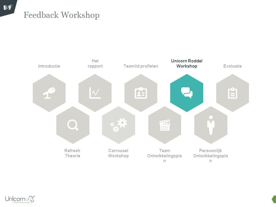 Feedback Workshop Doel van deze bouwblok: