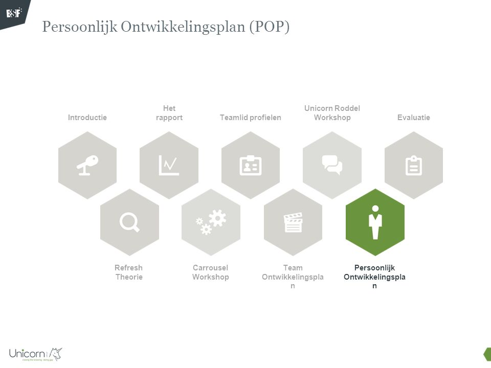 Persoonlijk Ontwikkelingsplan (POP)