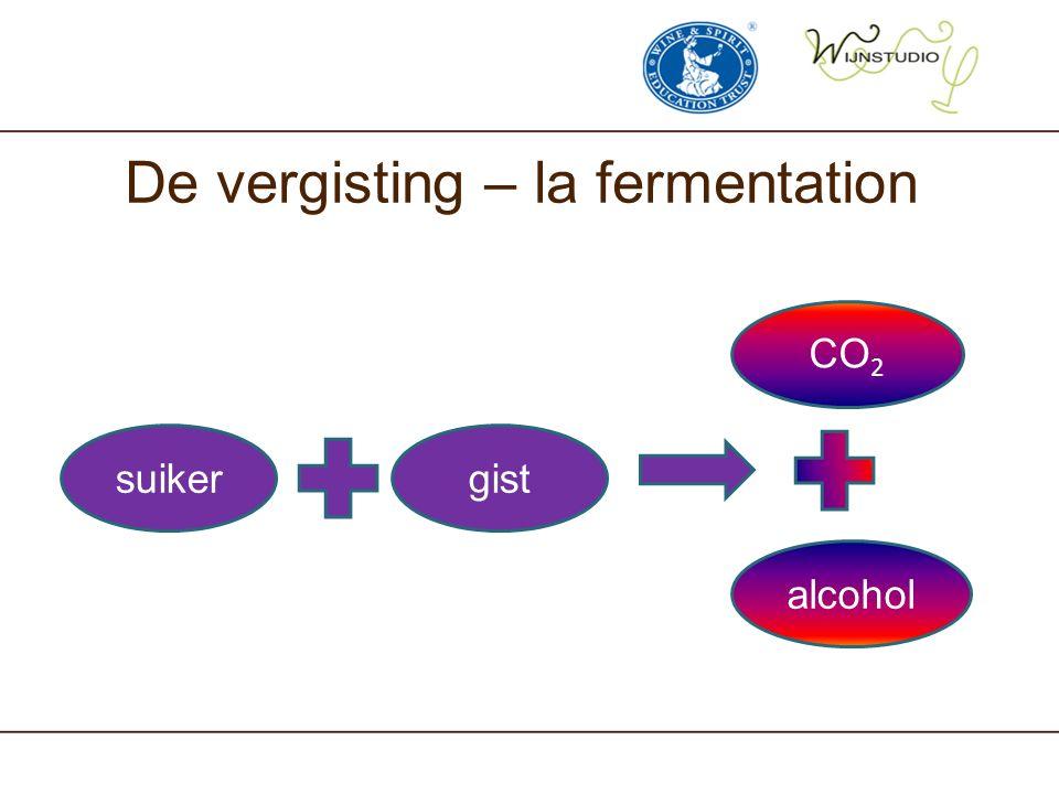 De vergisting – la fermentation