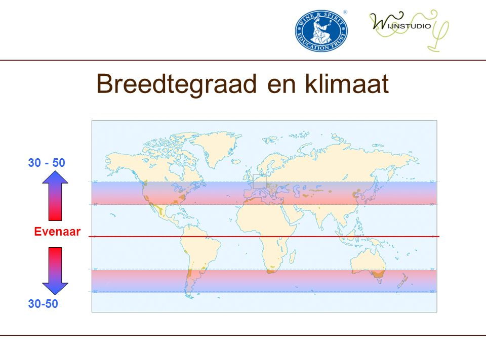 Breedtegraad en klimaat