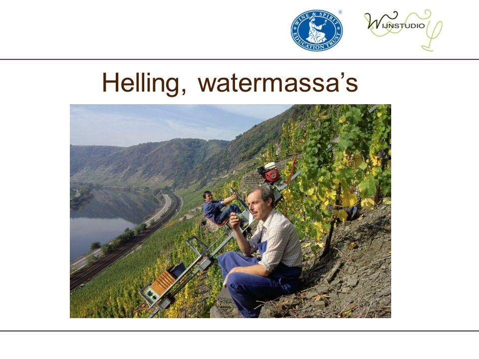 Helling, watermassa's