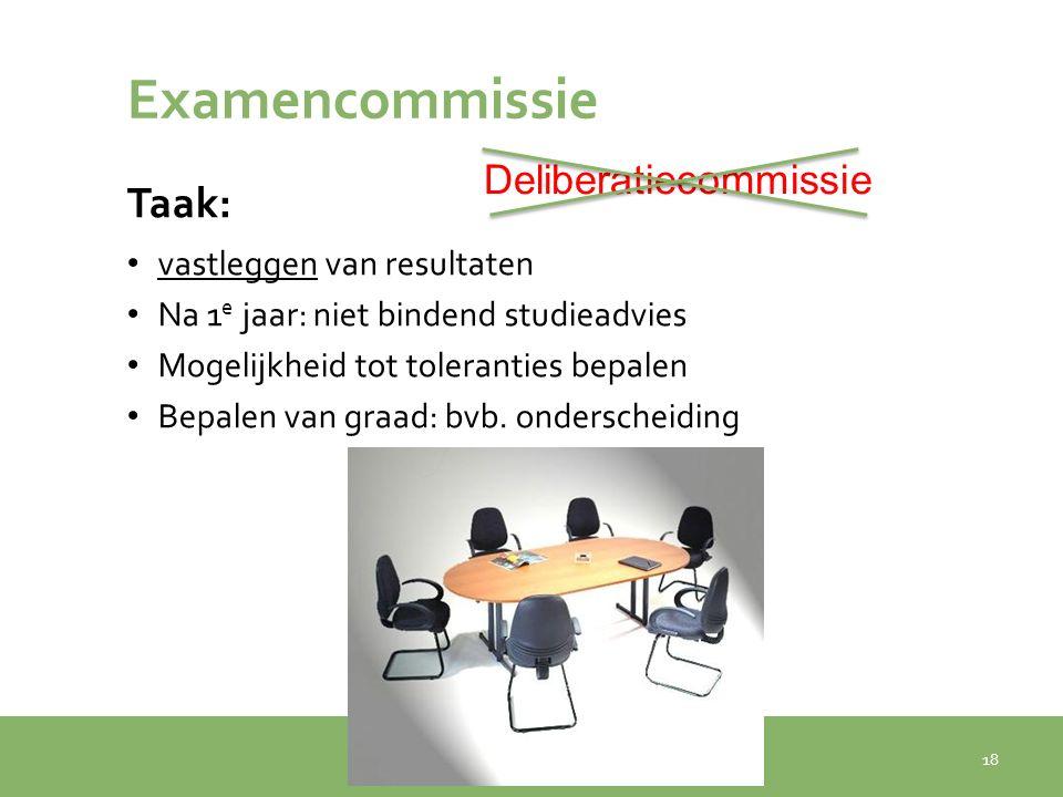Examencommissie Taak: Deliberatiecommissie vastleggen van resultaten