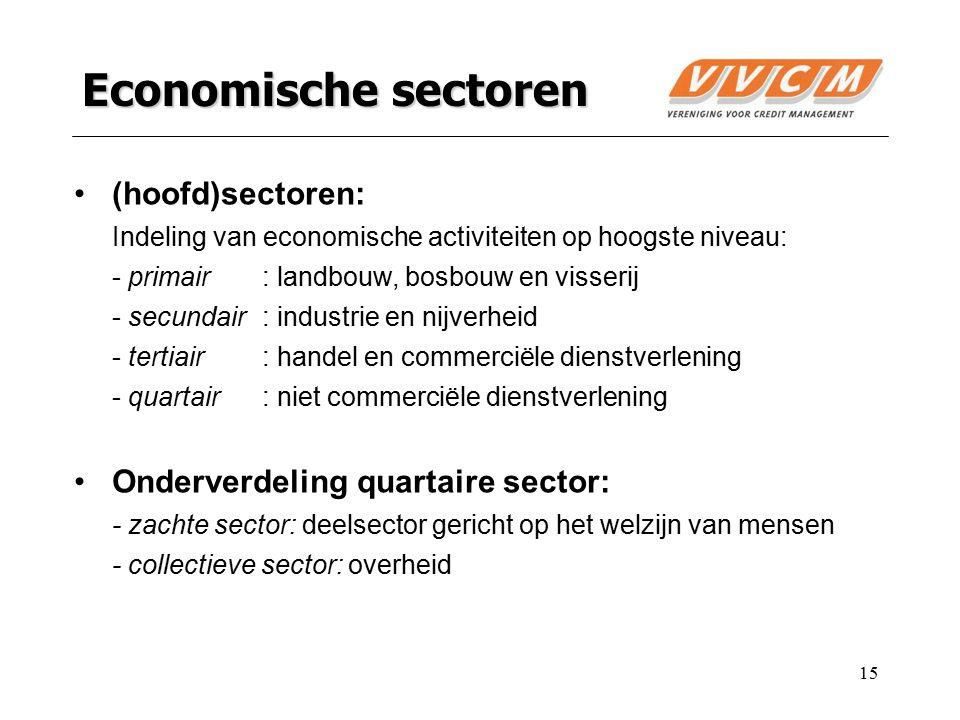 Economische sectoren (hoofd)sectoren: Onderverdeling quartaire sector: