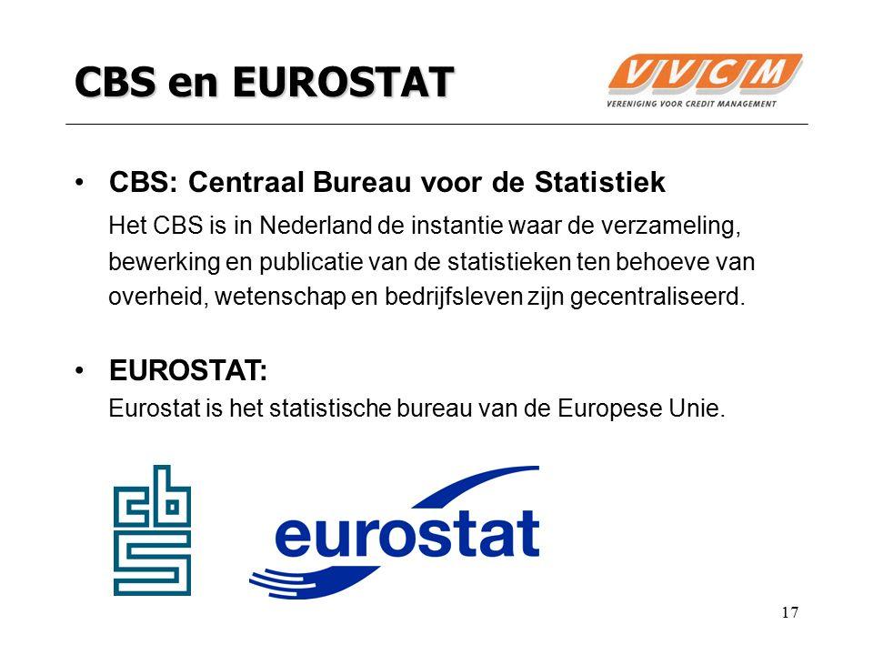 CBS en EUROSTAT CBS: Centraal Bureau voor de Statistiek