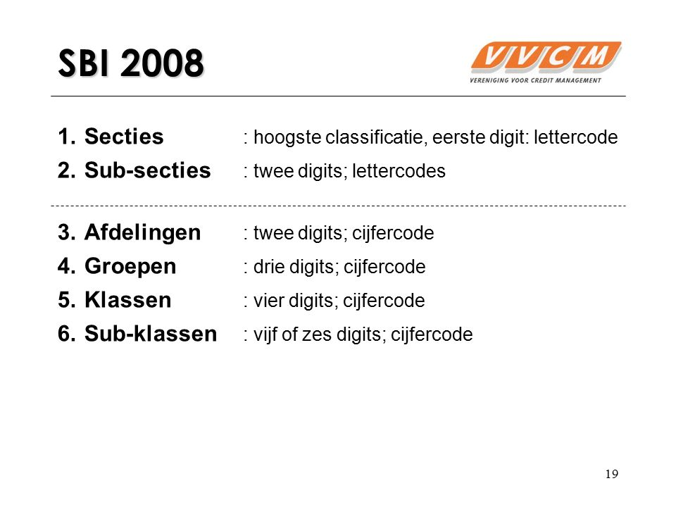 SBI 2008 Secties : hoogste classificatie, eerste digit: lettercode