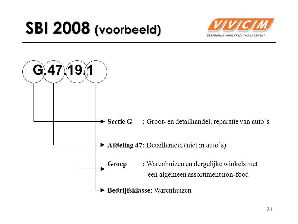 SBI 2008 (voorbeeld) G.47.19.1. Sectie G : Groot- en detailhandel; reparatie van auto`s. Afdeling 47 : Detailhandel (niet in auto`s)