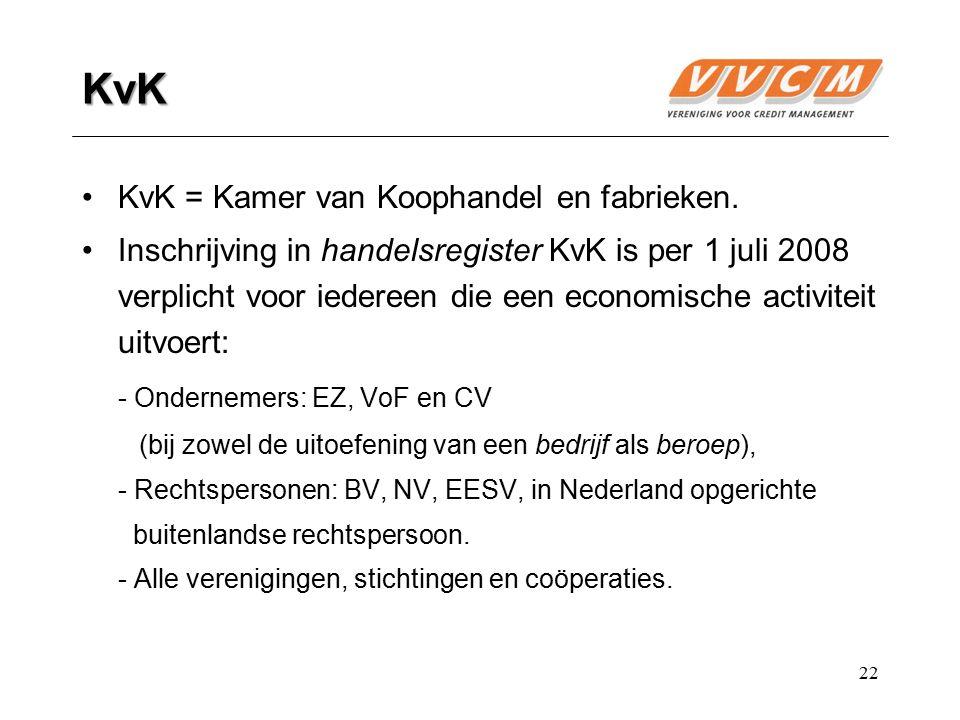 KvK KvK = Kamer van Koophandel en fabrieken.