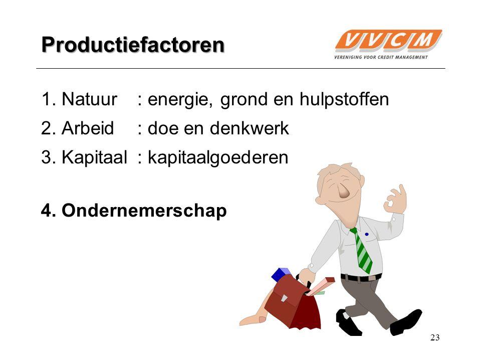 Productiefactoren 1. Natuur : energie, grond en hulpstoffen
