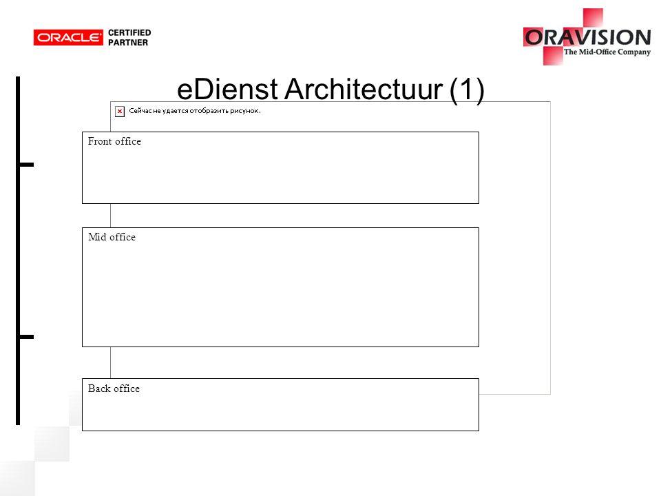 eDienst Architectuur (1)