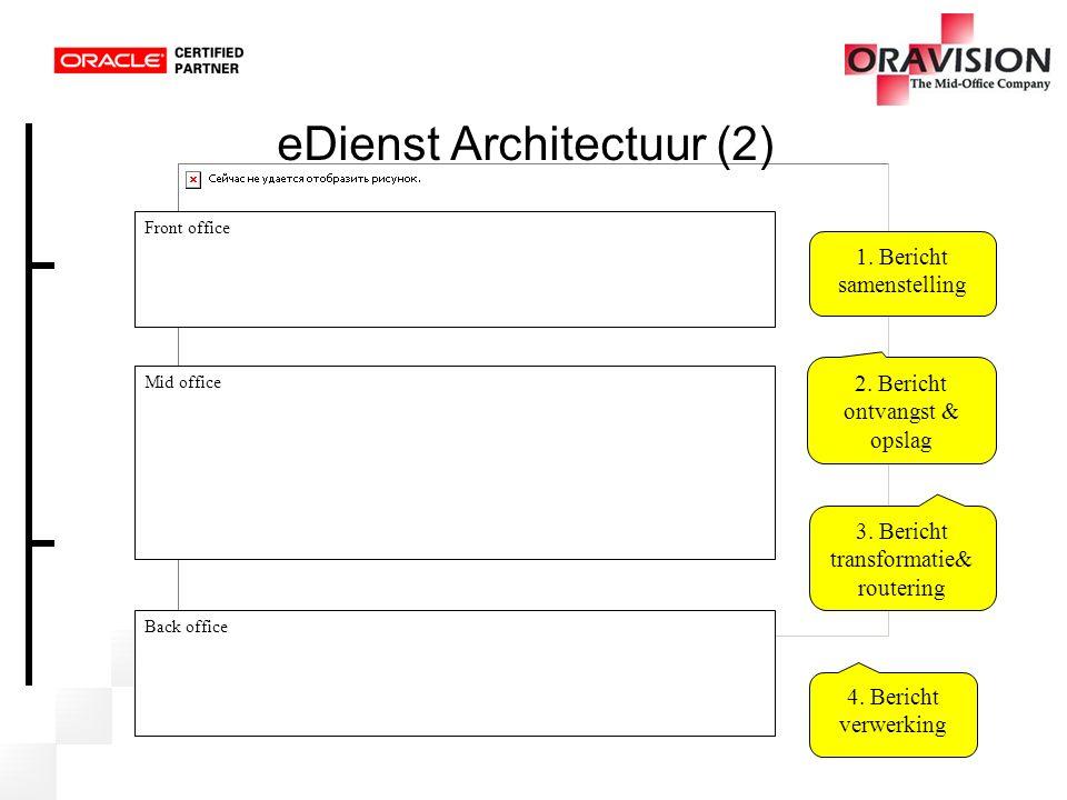 eDienst Architectuur (2)