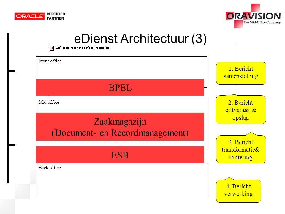 eDienst Architectuur (3)