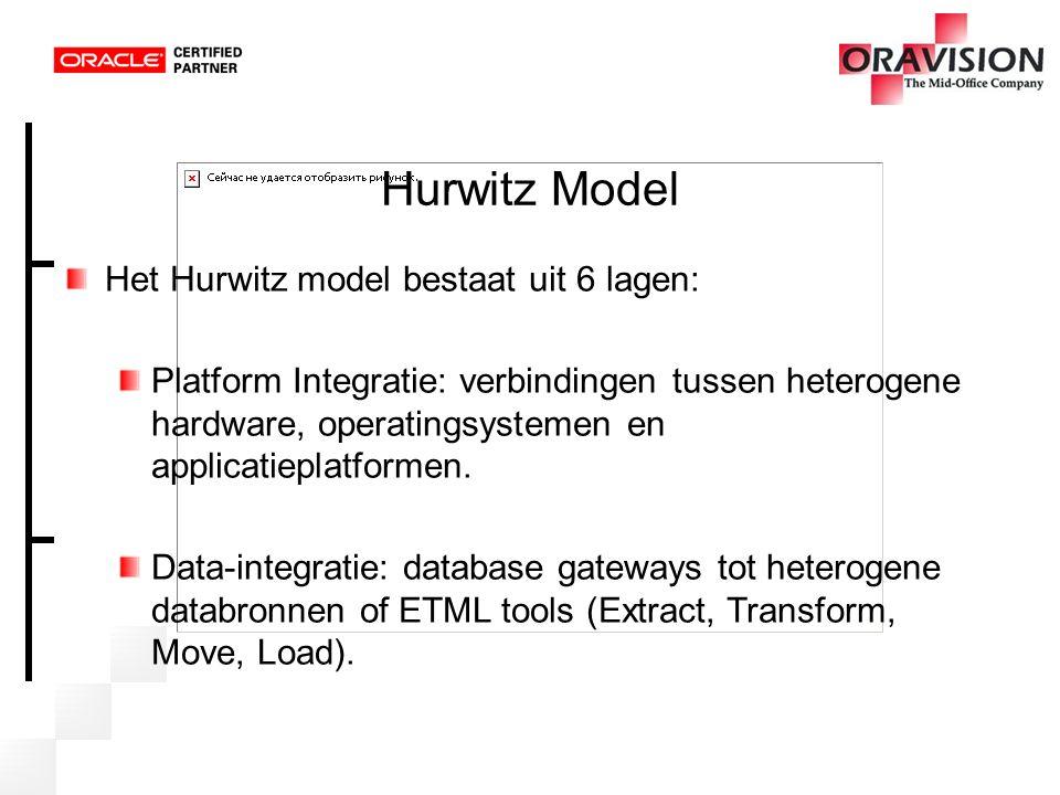Hurwitz Model Het Hurwitz model bestaat uit 6 lagen: